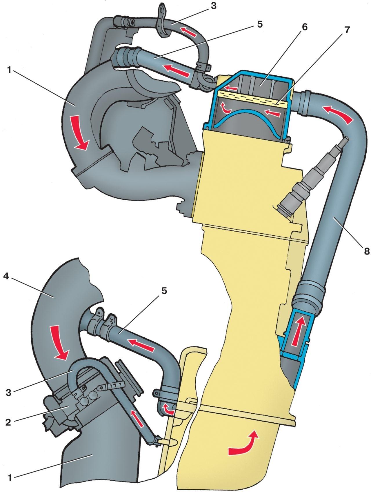 Система вентиляции картера своими руками